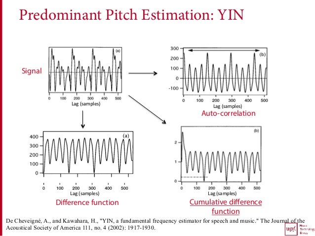 Predominant Pitch Estimation: YIN Signal Difference function Auto-correlation Cumulative difference function rt͑͒ϭ ͚jϭtϩ1 t...