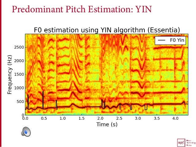 Predominant Pitch Estimation: YIN