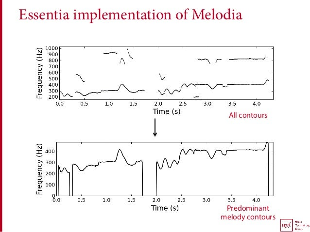 Essentia implementation of Melodia Predominant melody contours All contours