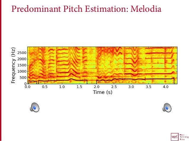 Predominant Pitch Estimation: Melodia