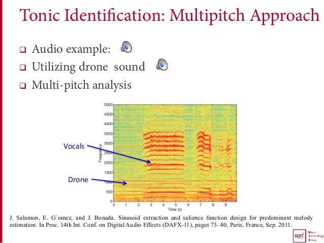 Tonic Identification: Multipitch Approach q Audio example: q Utilizing drone sound q Multi-pitch analysis Vocals Drone...