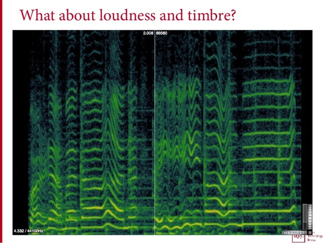 What about loudness and timbre?