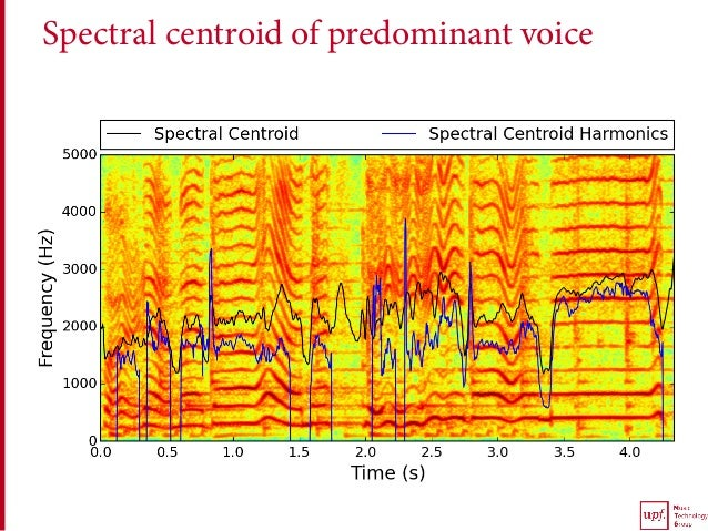 Spectral centroid of predominant voice