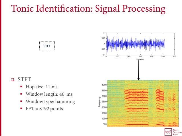Tonic Identification: Signal Processing q STFT § Hop size: 11 ms § Window length: 46 ms § Window type: hamming § FFT ...