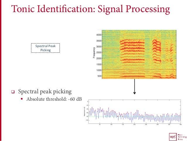 Tonic Identification: Signal Processing q Spectral peak picking § Absolute threshold: -60 dB SpectralPeak Picking