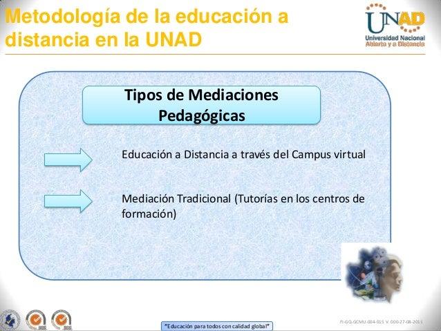 Metodología de la educación adistancia en la UNAD            Tipos de Mediaciones                Pedagógicas           Edu...