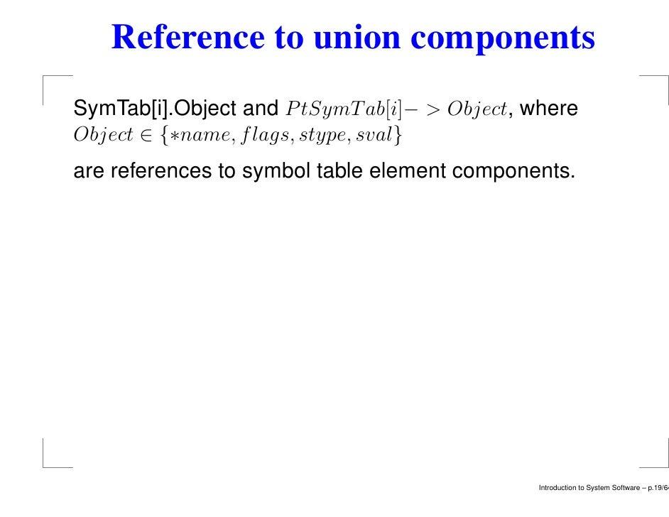 Tutorial On C Language Programming