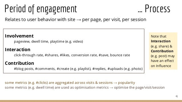 Tutorial on metrics of user engagement -- Applications to Search & E-…