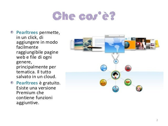 Tutorial in italiano di Pearltrees Slide 2