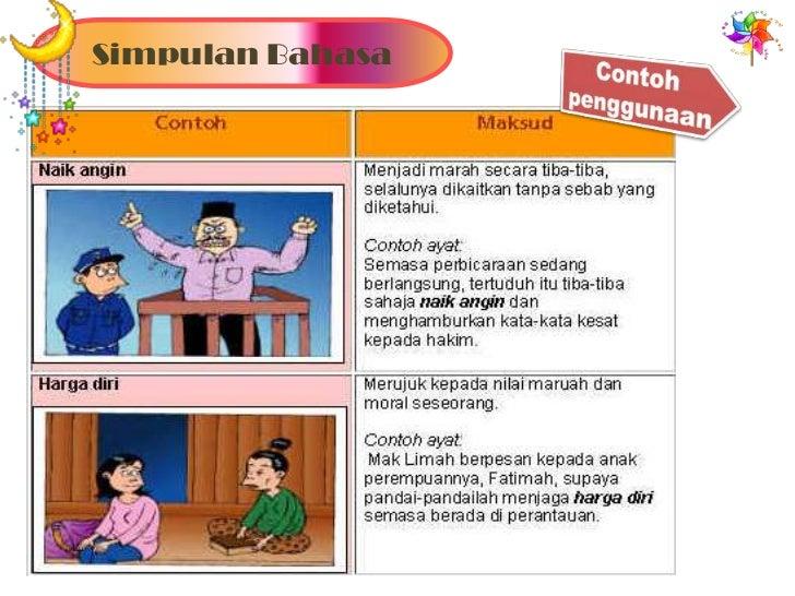 Tutorial Pembelajaran