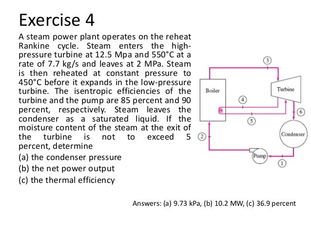 Solved: here's the problem: a steam power plant operates o.