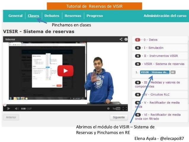 Tutorial de Reservas de VISIRPinchamos en clasesAbrimos el módulo de VISIR – Sistema deReservas y Pinchamos en REElena Aya...