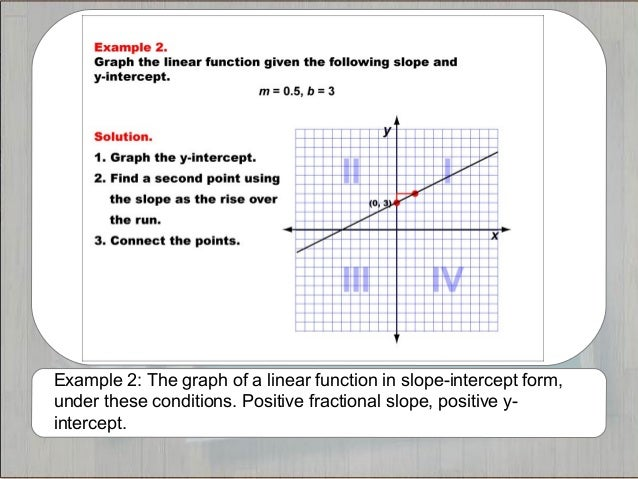 Graphing linear functions | college algebra.