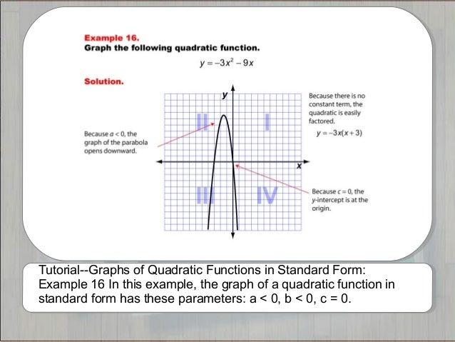 Tutorials Graphs Of Quadratic Functions In Standard Form