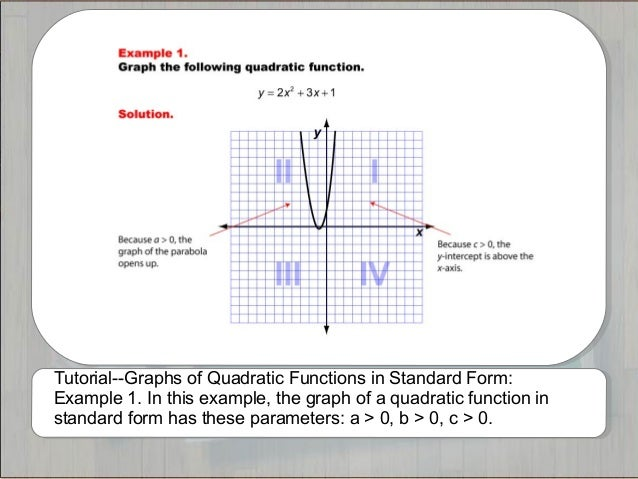 Tutorials Graphs of Quadratic Functions in Standard Form – Graphing Quadratic Functions in Standard Form Worksheet
