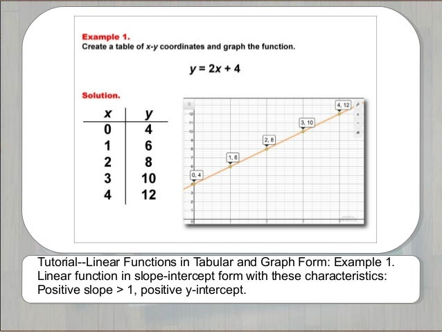 Tutorials Linear Functions In Tabular And Graph Form