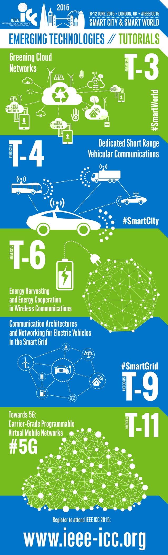 SMARTCITY&SMARTWORLD T-4 #IEEEICC15 #IEEEICC15 2015 8-12 June 2015 • London, UK • #IEEEICC15 EMERGINGTECHNOLOGIES//TUTORIA...