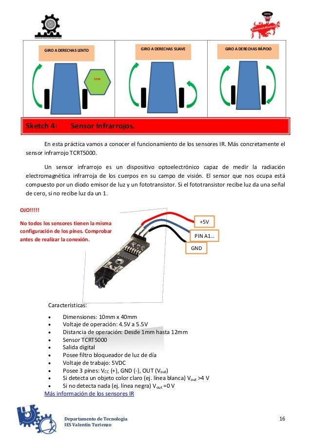 16Departamento de Tecnología IES Valentín Turienzo Sketch 4: Sensor Infrarrojos. En esta práctica vamos a conocer el funci...