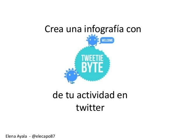 Elena Ayala - @elecapo87  Crea una infografía con de tu actividad en twitter