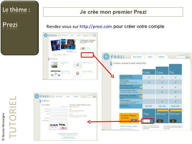 Je crée mon premier Prezi TUTORIEL Rendez-vous sur  http://prezi.com  pour créer votre compte © Nicolas Monseigne