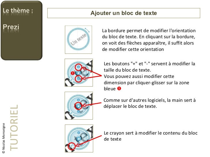 Ajouter un bloc de texte TUTORIEL © Nicolas Monseigne Le crayon sert à modifier le contenu du bloc de texte  La bordure p...