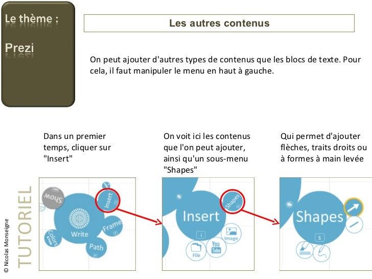 Les autres contenus TUTORIEL © Nicolas Monseigne On peut ajouter d'autres types de contenus que les blocs de texte. Pour c...