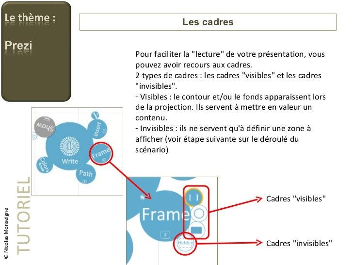 Les cadres TUTORIEL © Nicolas Monseigne <ul><li>Pour faciliter la &quot;lecture&quot; de votre présentation, vous pouvez a...