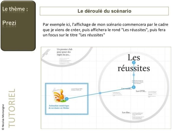 Le déroulé du scénario TUTORIEL © Nicolas Monseigne Par exemple ici, l'affichage de mon scénario commencera par le cadre q...