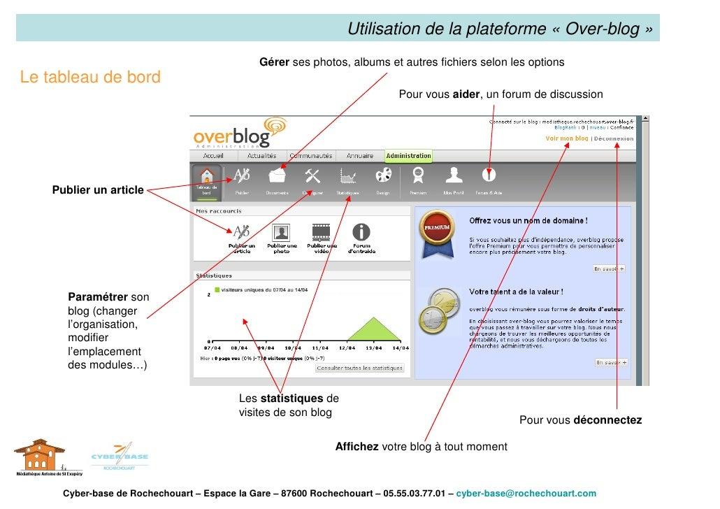 Tutoriel Utilisation Overblog