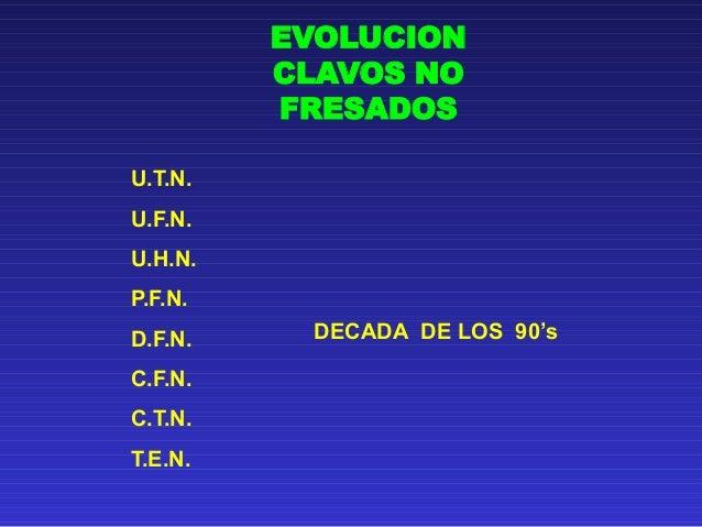 EVOLUCION  CLAVOS NO  FRESADOS  U.T.N.  U.F.N.  U.H.N.  P.F.N.  D.F.N.  C.F.N.  C.T.N.  T.E.N.  DECADA DE LOS 90's