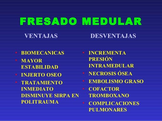 FRESADO MEDULAR  VENTAJAS DESVENTAJAS  • BIOMECANICAS  • MAYOR  ESTABILIDAD  • INJERTO OSEO  • TRATAMIENTO  INMEDIATO  DIS...