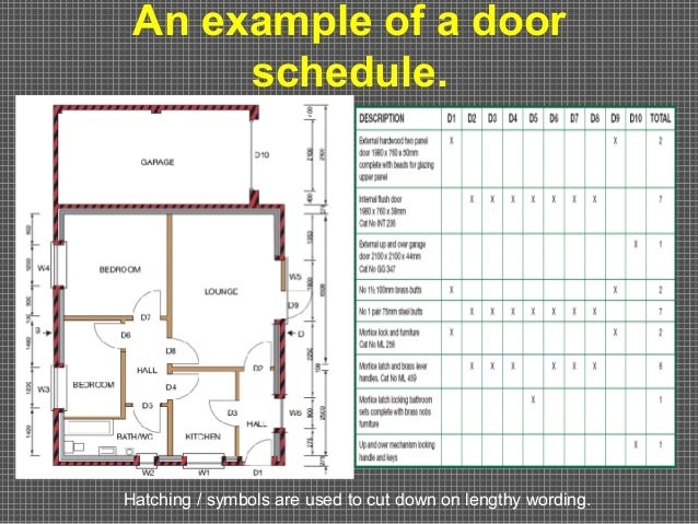 Tutor l1 core 02 knowledge of technical information for Door and window schedule
