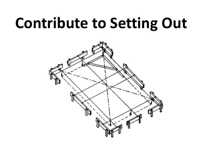 Contribute to Setting Out