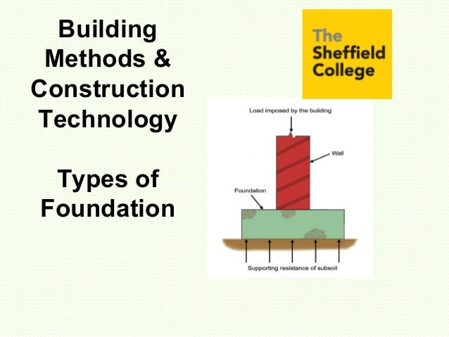 Tutor types of foundations Foundations types