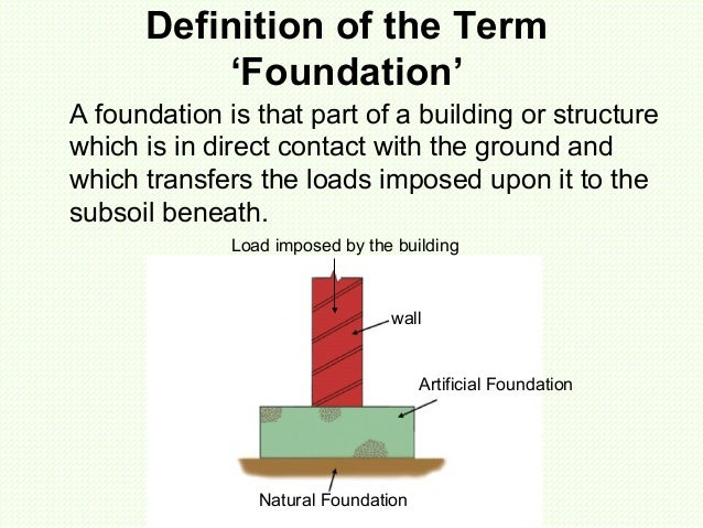 Tutor types of foundations for What types of foundations are there