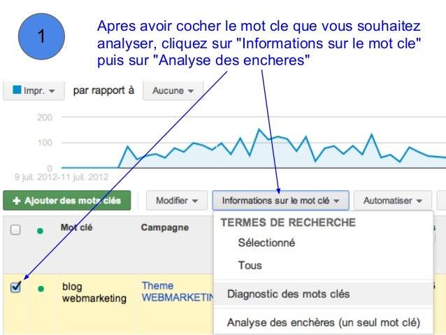 """Apres avoir cocher le mot cle que vous souhaitez1   analyser, cliquez sur """"Informations sur le mot cle""""    puis sur """"Analy..."""