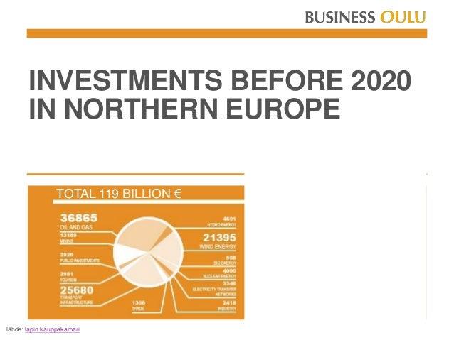 INVESTMENTS BEFORE 2020 IN NORTHERN EUROPE TOTAL 119 BILLION € lähde: lapin kauppakamari