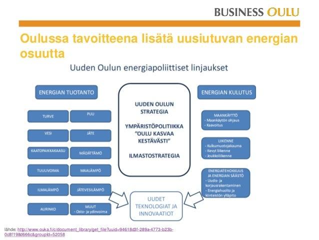 Oulussa tavoitteena lisätä uusiutuvan energian osuutta lähde: http://www.ouka.fi/c/document_library/get_file?uuid=94618d3f...