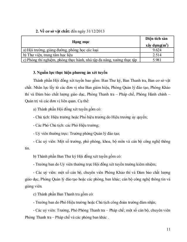 Hải Dương - Wikipedia