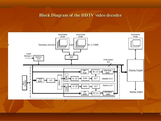 hdtv ppt slide, wiring diagram