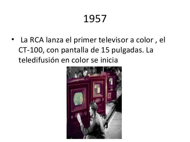 La tv en el siglo xx for Televisor 15 pulgadas
