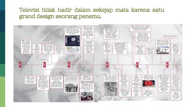 Industri Televisi Slide 2