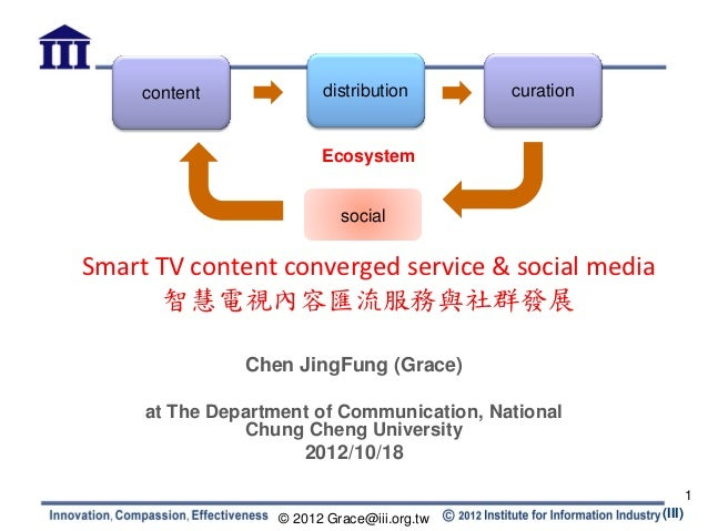 content             distribution        curation                         Ecosystem                            socialSmart ...