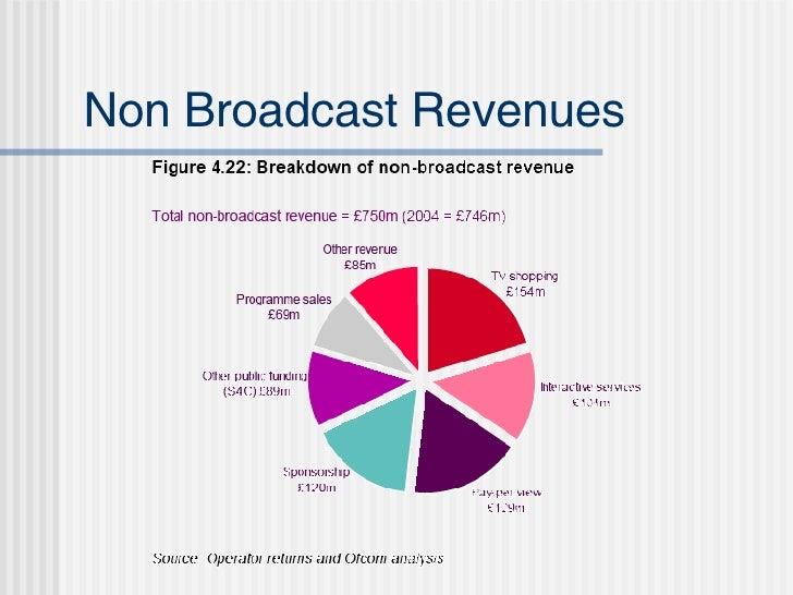 TV en UK, Freeview