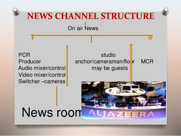NEWS CHANNEL STRUCTURE  On air News  PCR studio  Producer anchor/cameraman/floor MCR  Audio mixer/control may be guests  V...