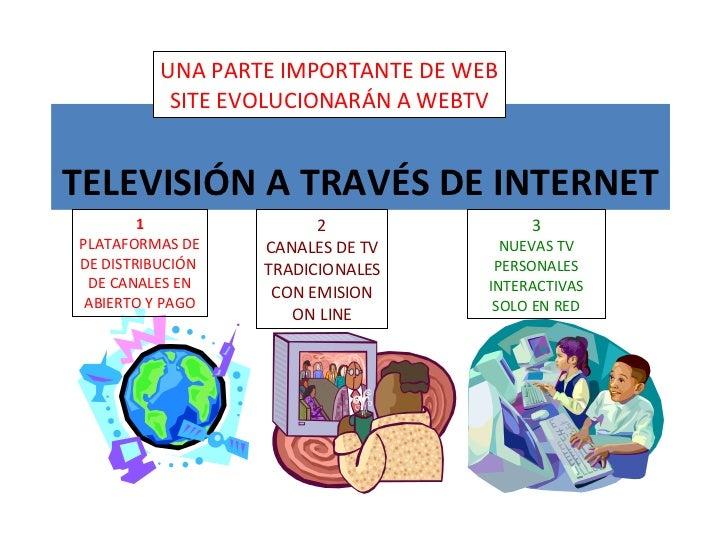 TELEVISIÓN A TRAVÉS DE INTERNET 1 PLATAFORMAS DE DE DISTRIBUCIÓN  DE CANALES EN ABIERTO Y PAGO 2 CANALES DE TV TRADICIONAL...