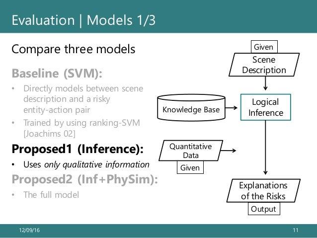 12/09/16 11 Evaluation | Models 1/3 Compare three models Baseline (SVM): • Directly models between scene description and a...