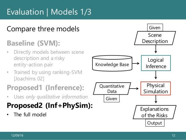 12/09/16 12 Evaluation | Models 1/3 Compare three models Baseline (SVM): • Directly models between scene description and a...