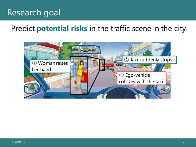 Predict potential risks in the traffic scene in the city 12/09/16 2 Research goal ① Woman raises her hand ② Taxi suddenly ...