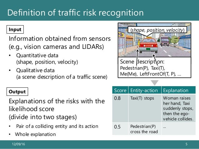 12/09/16 5 Definition of traffic risk recognition Input Information obtained from sensors (e.g., vision cameras and LIDARs...